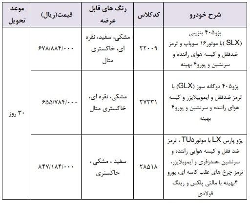 طرح فروش فوری محصولات ایران خودرو ویژه ۲۲ خرداد ۹۸