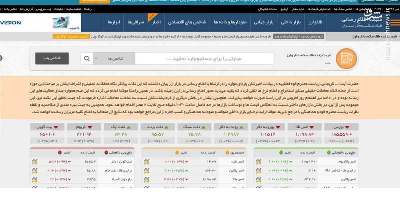 سایت اتحادیه طلا
