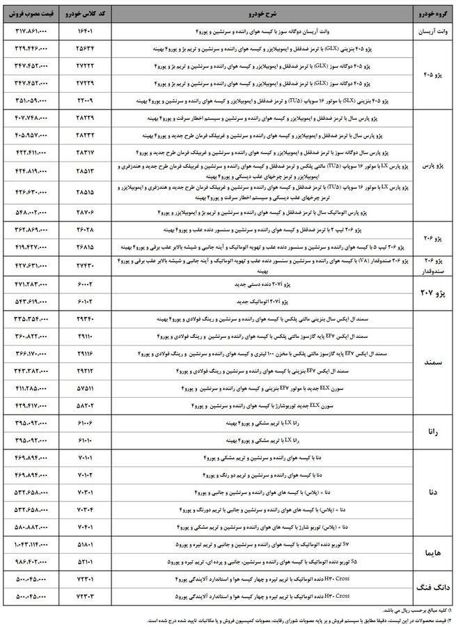 قیمت ایران خودرو